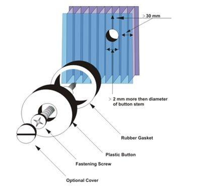 Cara pasang polycarbonate - Penggunaan pengencang anti karat dan tahan cuaca