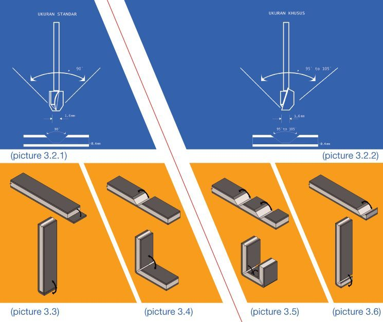routing grooving pengaluran cara pasang acp aluminium composite panel