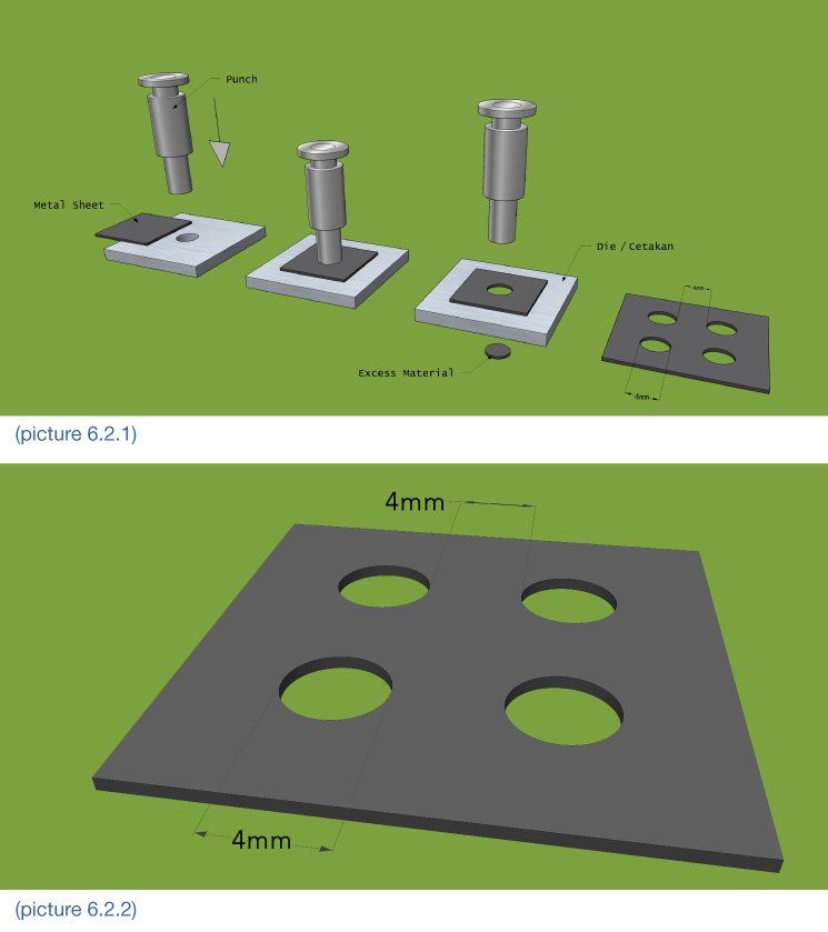perforating acp