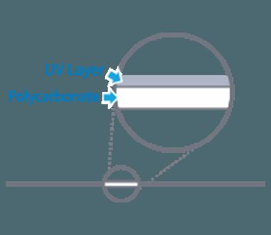 Co-extruded Solartuff Solid - Lapisan UV Polycarbonate