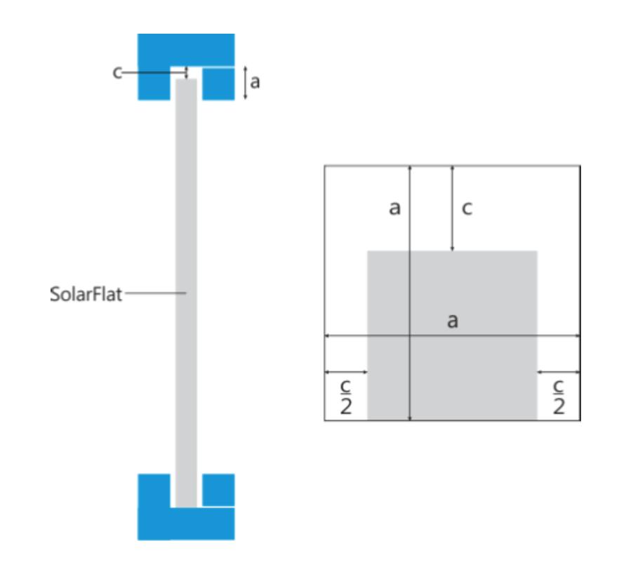 pemasangan polycarbonate