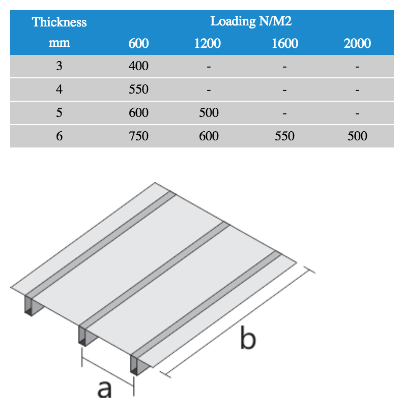 ukuran standar polycarbonate