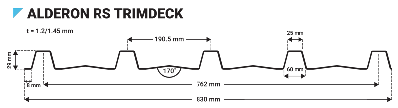 Spesifikasi Alderon RS Trimdeck