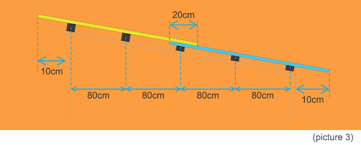 cara pasang lasercool panjang jarak sambungan atap kanopi vinyl