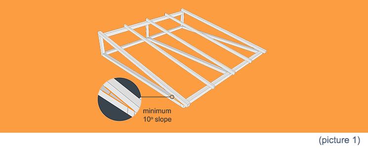 cara pasang lasercool sudut kemiringan atap kanopi vinyl